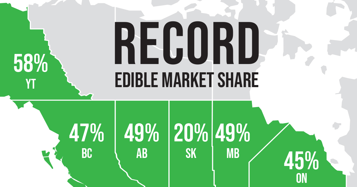 Record Market Share Map